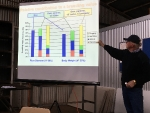 gdc-western-australian-tour-ram-breeders-workshop-at-muresk-institute-wa-1